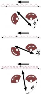 TechnischeInfo_Elektr-Regelung-mittels-Drehimpulsg-Unterseite
