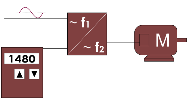 TechnischeInfo_ElektrRegelung-mittels-Frequenzumf-Unterseite
